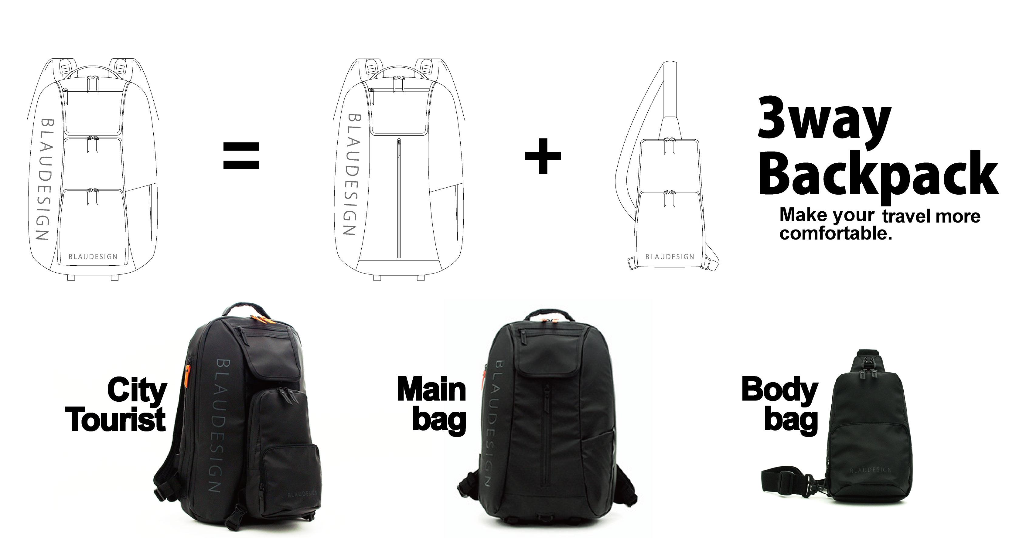脱着式ボディバッグが付いた3WAYバックパック