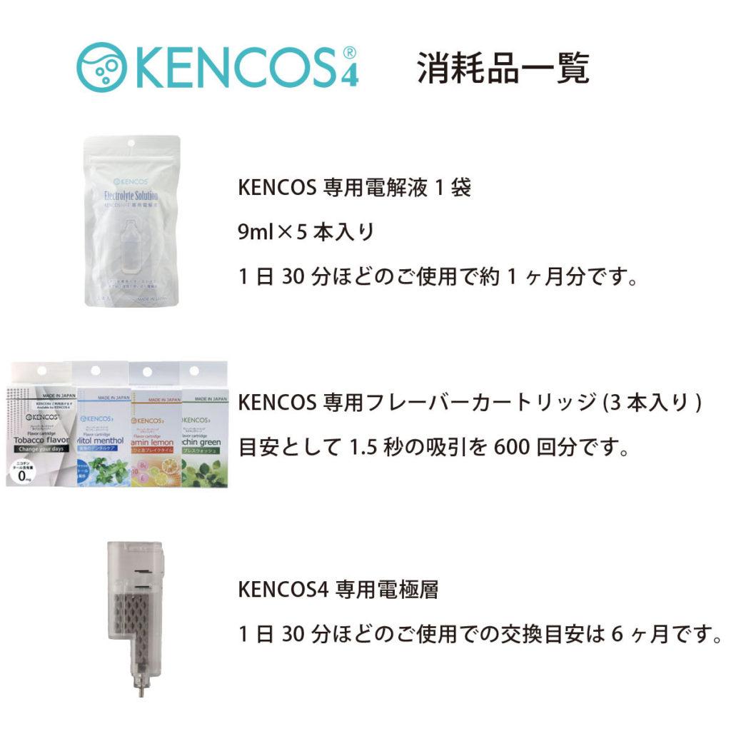 KENCOS4 消耗品