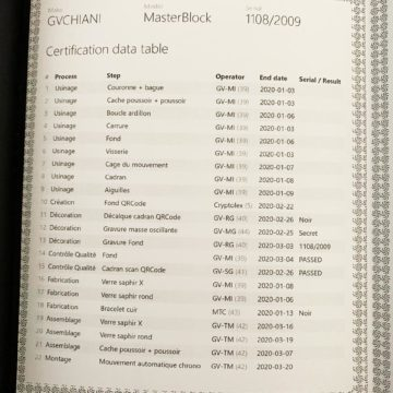 MasterBlock-certification