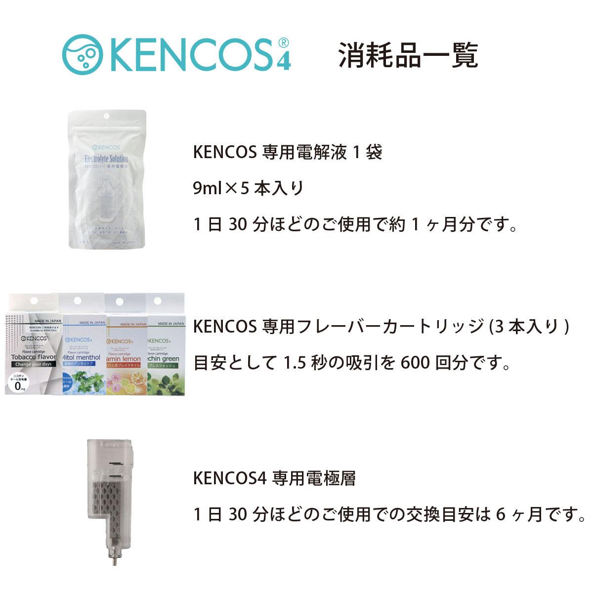 KENCOSの消耗品